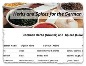 free herb and spice chart